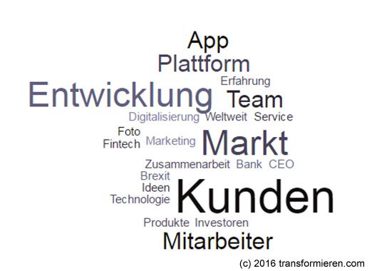 Tags Deutsche Startups