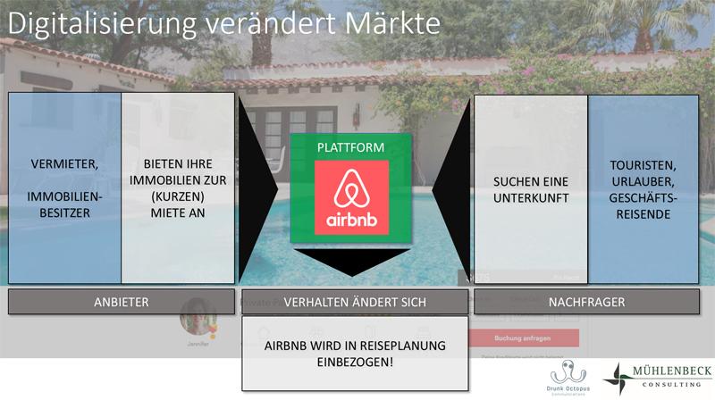 Plattform-Strategie im Tourismus